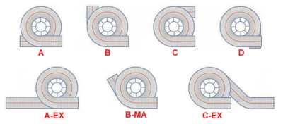 Spiral Conveyor, Bottling line Spiral Conveyors